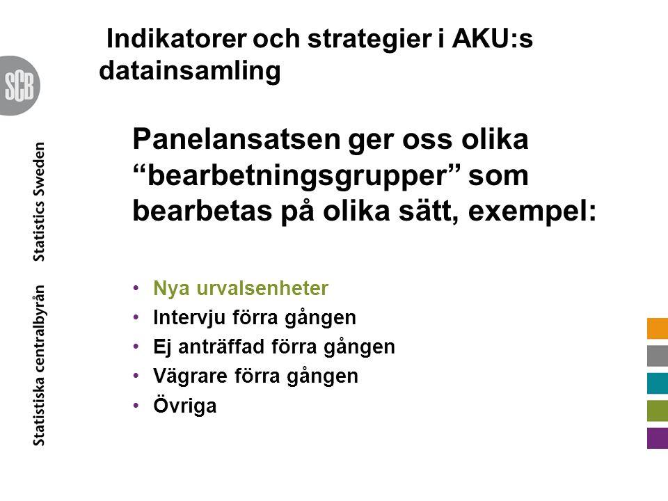 """Indikatorer och strategier i AKU:s datainsamling Panelansatsen ger oss olika """"bearbetningsgrupper"""" som bearbetas på olika sätt, exempel: Nya urvalsenh"""