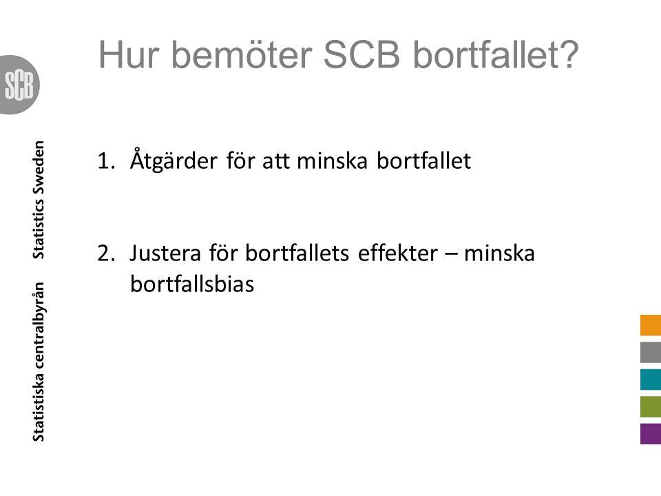 Hur bemöter SCB bortfallet? 1.Åtgärder för att minska bortfallet 2.Justera för bortfallets effekter – minska bortfallsbias