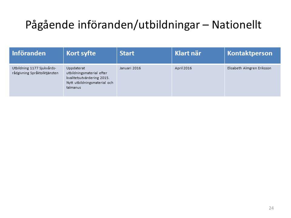 InförandenKort syfteStartKlart närKontaktperson Utbildning 1177 Sjukvårds- rådgivning Språktolktjänsten Uppdaterat utbildningsmaterial efter kvalitetsutvärdering 2015.