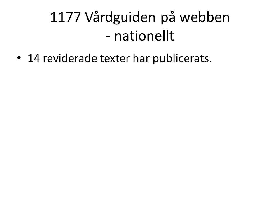 1177 Vårdguiden på webben - nationellt 14 reviderade texter har publicerats.
