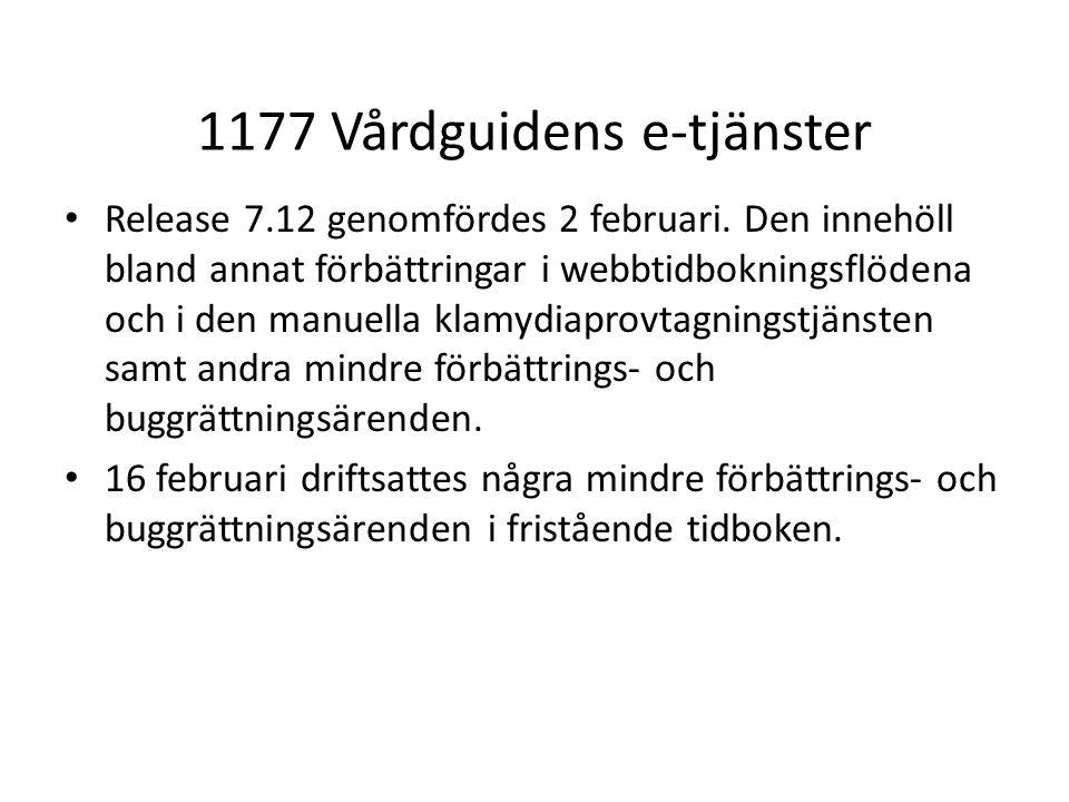 1177 Vårdguidens e-tjänster Release 7.12 genomfördes 2 februari.