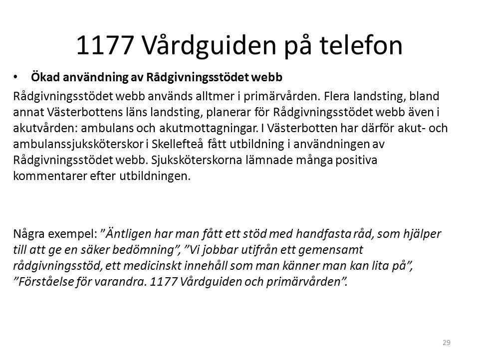 1177 Vårdguiden på telefon 29 Ökad användning av Rådgivningsstödet webb Rådgivningsstödet webb används alltmer i primärvården.