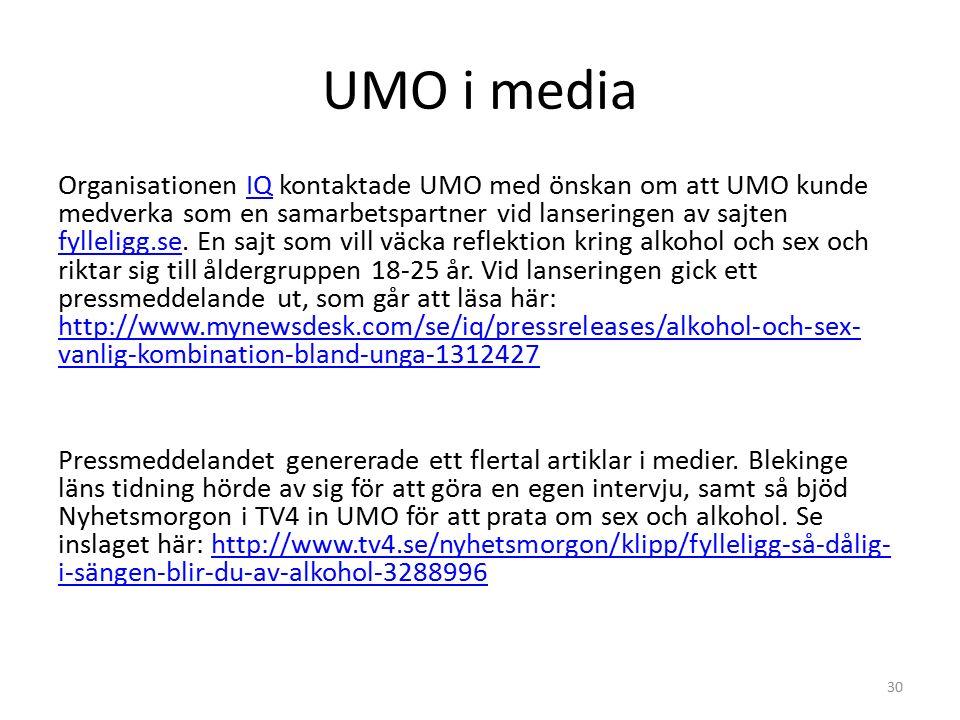 UMO i media 30 Organisationen IQ kontaktade UMO med önskan om att UMO kunde medverka som en samarbetspartner vid lanseringen av sajten fylleligg.se.