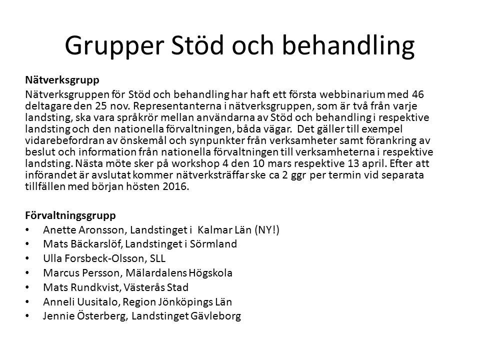 Grupper Stöd och behandling Nätverksgrupp Nätverksgruppen för Stöd och behandling har haft ett första webbinarium med 46 deltagare den 25 nov.