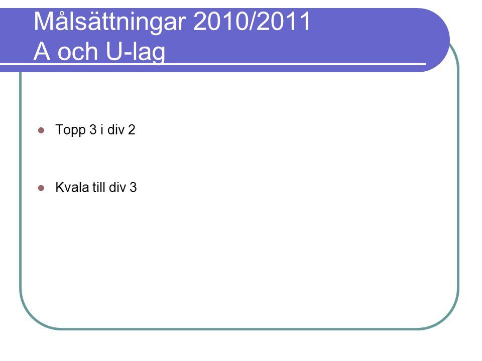 Målsättningar 2010/2011 A och U-lag Topp 3 i div 2 Kvala till div 3