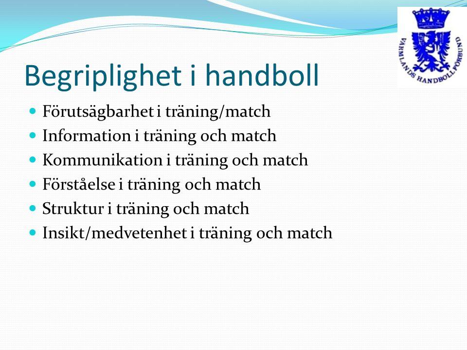 Begriplighet i handboll Förutsägbarhet i träning/match Information i träning och match Kommunikation i träning och match Förståelse i träning och match Struktur i träning och match Insikt/medvetenhet i träning och match