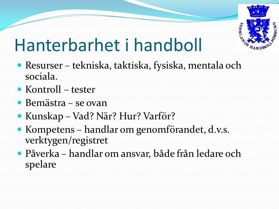 TEKNISK/TAKTISK PROGRESSIONSMODELL: MÖNSTER (totalt samarbete av hela laget, men med stor individuell frihet) GRUNDER ANFALL - FÖRSVAR (samarbete 2 och 2 eller flera, utveckling av individuell teknik vid samarbete) INDIVIDUELL TEKNIK ANFALL - FÖRSVAR (individens handbollsspecifika teknik) GRUNDTEKNIK (individens handbollsspecifika grundteknik) KOORDINATIVA EGENSKAPER (individens generella teknik)