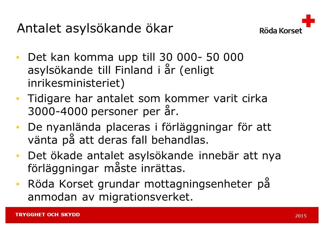 2015 TRYGGHET OCH SKYDD FRK:s förläggningar i Finland I juni i år hade FRK sex förläggningar Situationen 26.11: 92 förläggningar, 43 håller på att öppnas eller förhandlingarna pågår Inkvarteringskapacitet 26.11: 16 400 Flyktingsluss i Torneå öppnades 22.9 (registrering av asylsökande) Det har kommit nästan 30 000 asylsökande (från årets början).