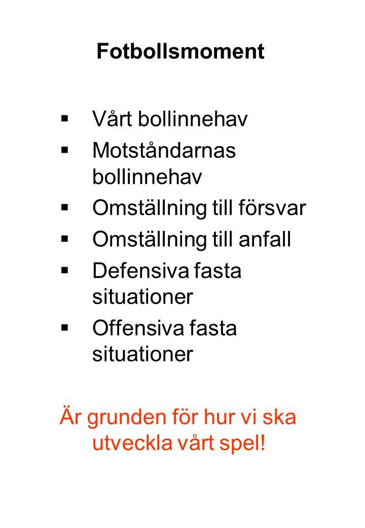 Fotbollsmoment  Vårt bollinnehav  Motståndarnas bollinnehav  Omställning till försvar  Omställning till anfall  Defensiva fasta situationer  Off