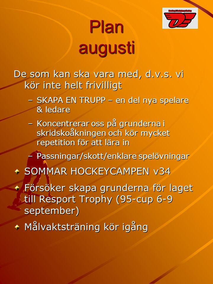 Plan augusti De som kan ska vara med, d.v.s. vi kör inte helt frivilligt –SKAPA EN TRUPP – en del nya spelare & ledare –Koncentrerar oss på grunderna