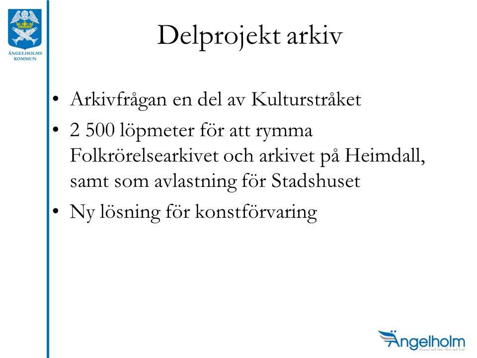 Delprojekt arkiv Arkivfrågan en del av Kulturstråket 2 500 löpmeter för att rymma Folkrörelsearkivet och arkivet på Heimdall, samt som avlastning för Stadshuset Ny lösning för konstförvaring