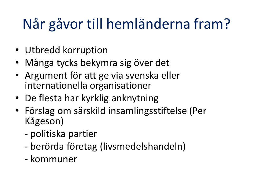 Når gåvor till hemländerna fram? Utbredd korruption Många tycks bekymra sig över det Argument för att ge via svenska eller internationella organisatio
