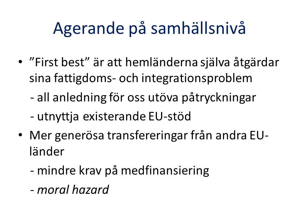 Agerande på samhällsnivå First best är att hemländerna själva åtgärdar sina fattigdoms- och integrationsproblem - all anledning för oss utöva påtryckningar - utnyttja existerande EU-stöd Mer generösa transfereringar från andra EU- länder - mindre krav på medfinansiering - moral hazard