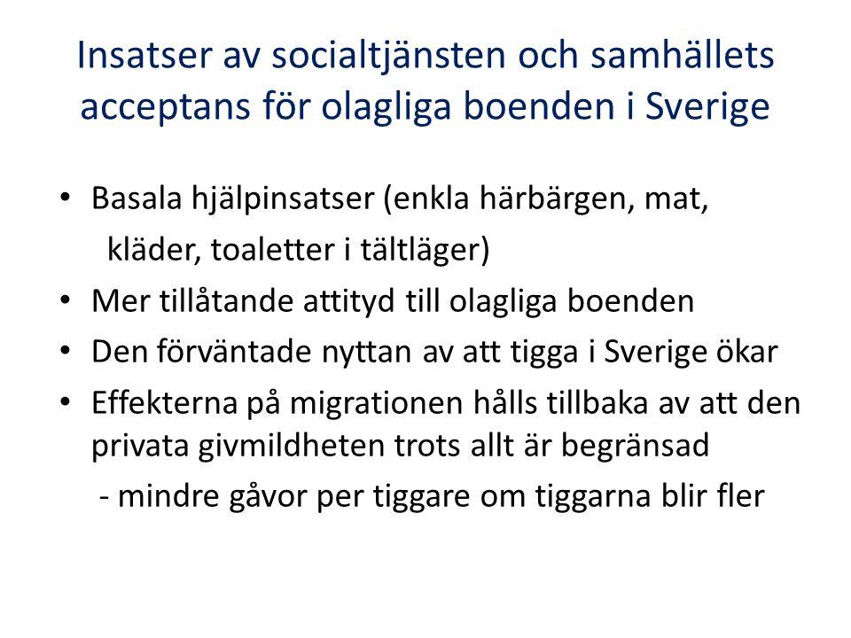 Insatser av socialtjänsten och samhällets acceptans för olagliga boenden i Sverige Basala hjälpinsatser (enkla härbärgen, mat, kläder, toaletter i tältläger) Mer tillåtande attityd till olagliga boenden Den förväntade nyttan av att tigga i Sverige ökar Effekterna på migrationen hålls tillbaka av att den privata givmildheten trots allt är begränsad - mindre gåvor per tiggare om tiggarna blir fler