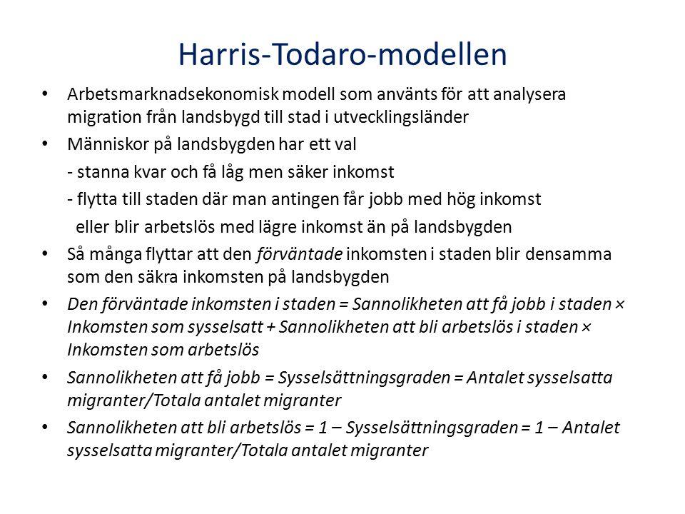Harris-Todaro-modellen Arbetsmarknadsekonomisk modell som använts för att analysera migration från landsbygd till stad i utvecklingsländer Människor på landsbygden har ett val - stanna kvar och få låg men säker inkomst - flytta till staden där man antingen får jobb med hög inkomst eller blir arbetslös med lägre inkomst än på landsbygden Så många flyttar att den förväntade inkomsten i staden blir densamma som den säkra inkomsten på landsbygden Den förväntade inkomsten i staden = Sannolikheten att få jobb i staden × Inkomsten som sysselsatt + Sannolikheten att bli arbetslös i staden × Inkomsten som arbetslös Sannolikheten att få jobb = Sysselsättningsgraden = Antalet sysselsatta migranter/Totala antalet migranter Sannolikheten att bli arbetslös = 1 – Sysselsättningsgraden = 1 – Antalet sysselsatta migranter/Totala antalet migranter