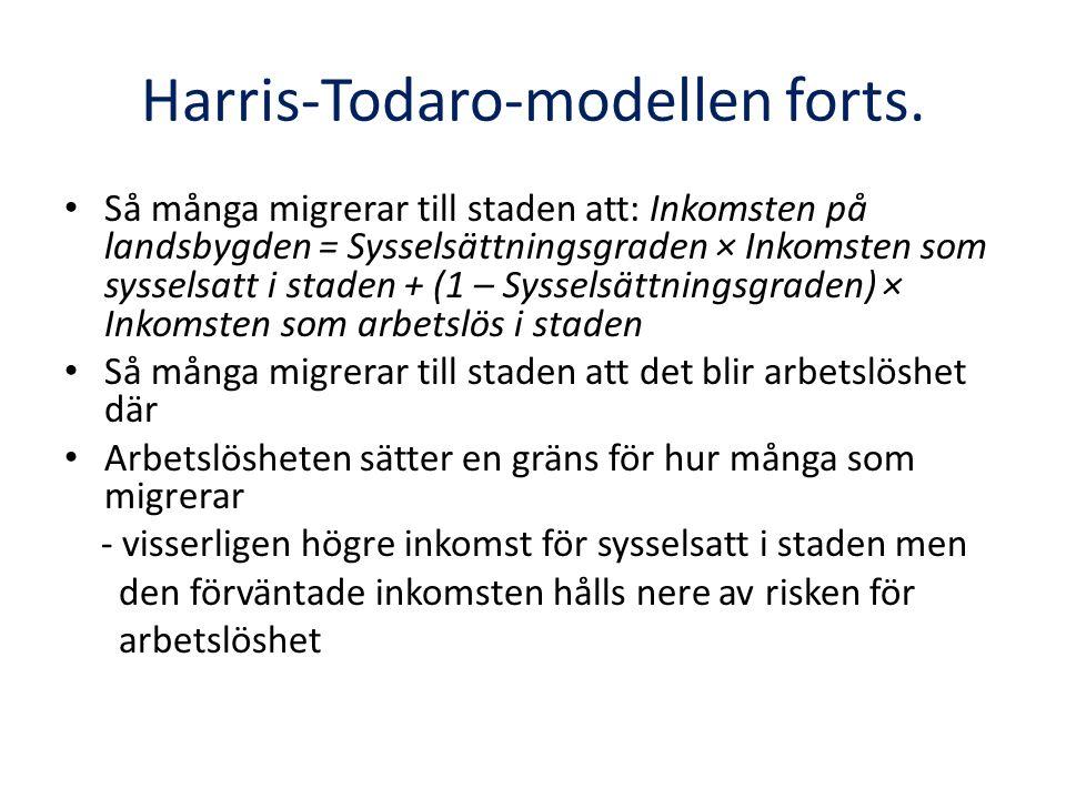 Harris-Todaro-modellen forts. Så många migrerar till staden att: Inkomsten på landsbygden = Sysselsättningsgraden × Inkomsten som sysselsatt i staden