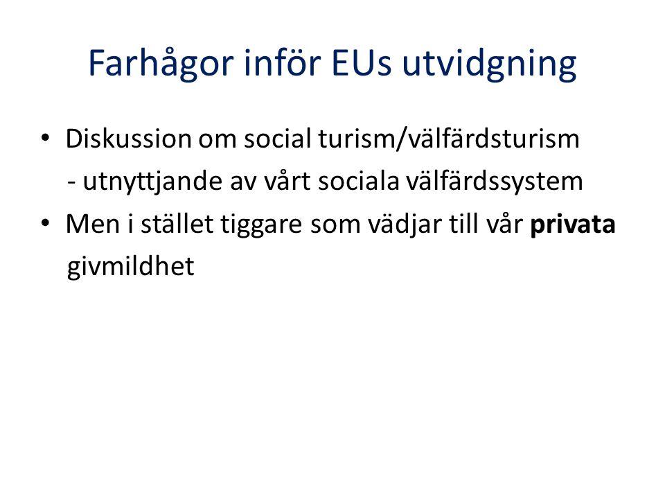 Farhågor inför EUs utvidgning Diskussion om social turism/välfärdsturism - utnyttjande av vårt sociala välfärdssystem Men i stället tiggare som vädjar till vår privata givmildhet