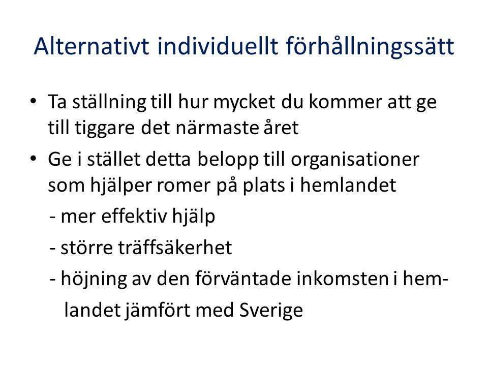 Alternativt individuellt förhållningssätt Ta ställning till hur mycket du kommer att ge till tiggare det närmaste året Ge i stället detta belopp till organisationer som hjälper romer på plats i hemlandet - mer effektiv hjälp - större träffsäkerhet - höjning av den förväntade inkomsten i hem- landet jämfört med Sverige