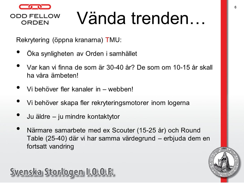 Vända trenden… Rekrytering (öppna kranarna) TMU: Öka synligheten av Orden i samhället Var kan vi finna de som är 30-40 år.