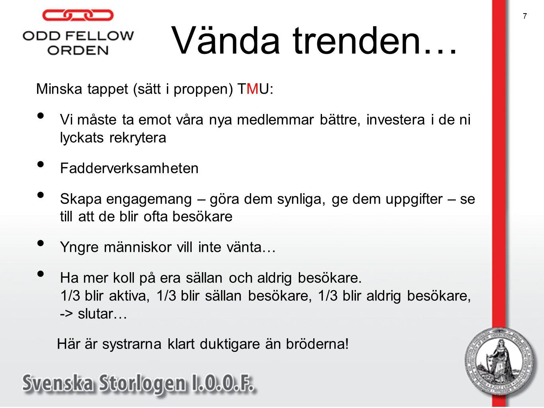 Vända trenden… Minska tappet (sätt i proppen) TMU: Vi måste ta emot våra nya medlemmar bättre, investera i de ni lyckats rekrytera Fadderverksamheten