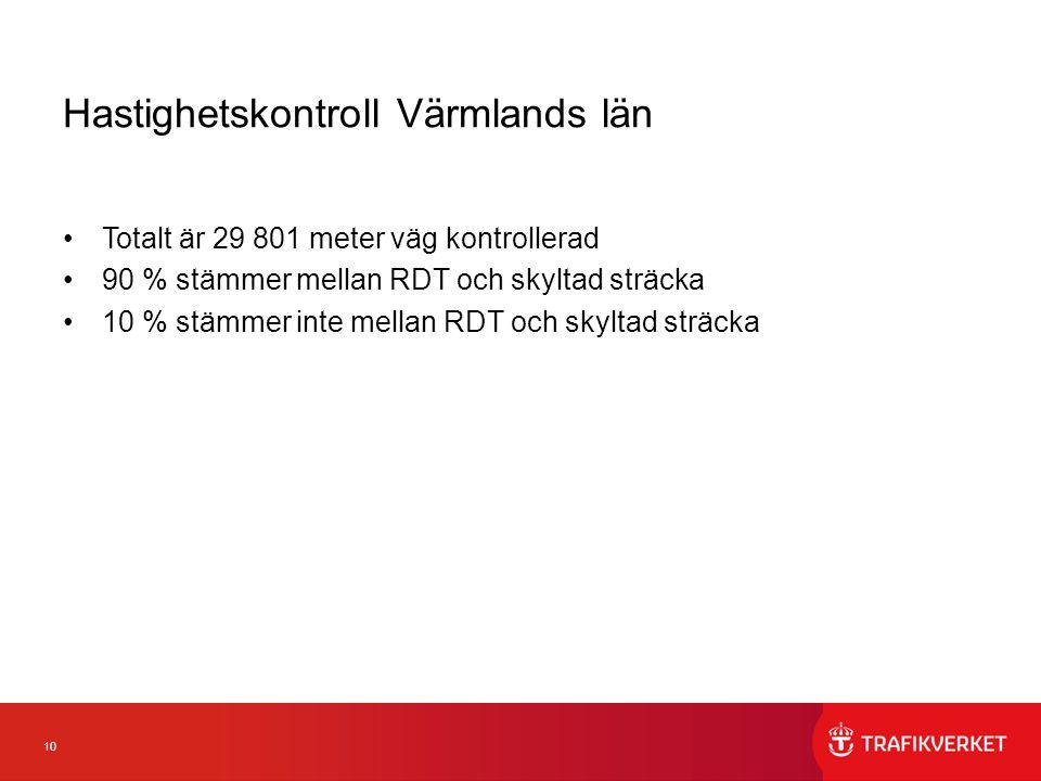10 Hastighetskontroll Värmlands län Totalt är 29 801 meter väg kontrollerad 90 % stämmer mellan RDT och skyltad sträcka 10 % stämmer inte mellan RDT och skyltad sträcka