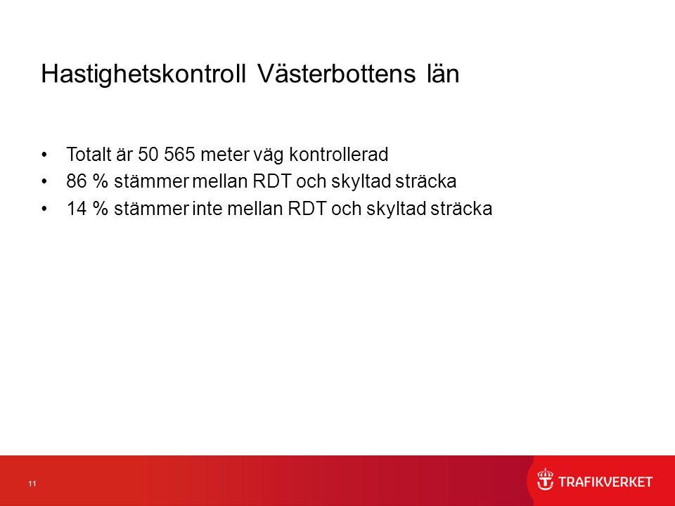 11 Hastighetskontroll Västerbottens län Totalt är 50 565 meter väg kontrollerad 86 % stämmer mellan RDT och skyltad sträcka 14 % stämmer inte mellan RDT och skyltad sträcka