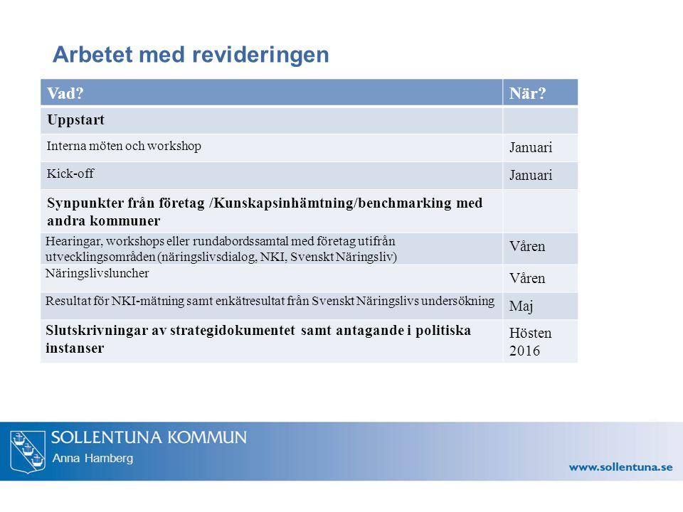 Anna Hamberg Arbetet med revideringen Vad?När.