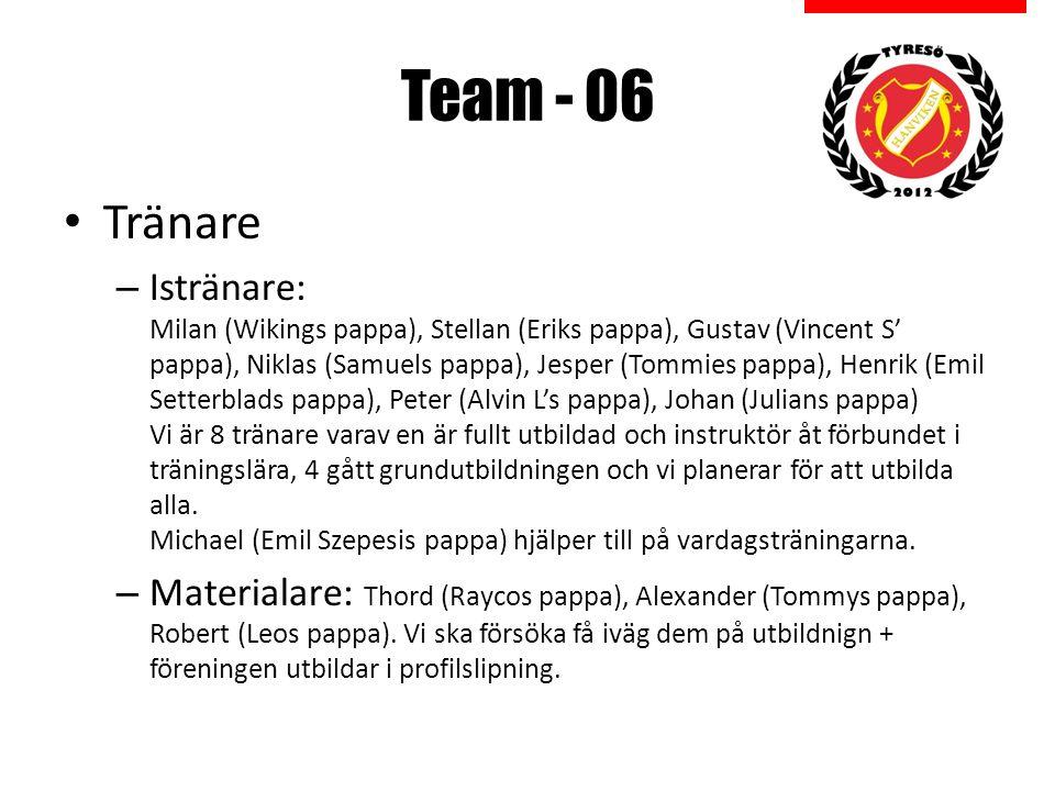Team - 06 Tränare – Istränare: Milan (Wikings pappa), Stellan (Eriks pappa), Gustav (Vincent S' pappa), Niklas (Samuels pappa), Jesper (Tommies pappa), Henrik (Emil Setterblads pappa), Peter (Alvin L's pappa), Johan (Julians pappa) Vi är 8 tränare varav en är fullt utbildad och instruktör åt förbundet i träningslära, 4 gått grundutbildningen och vi planerar för att utbilda alla.