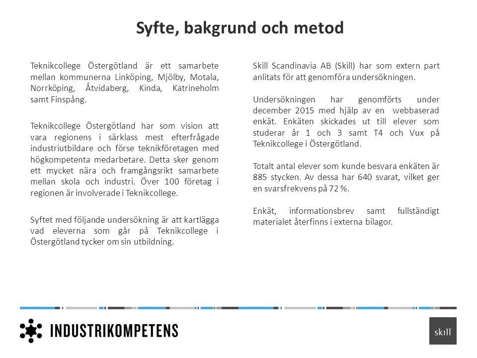 Syfte, bakgrund och metod Teknikcollege Östergötland är ett samarbete mellan kommunerna Linköping, Mjölby, Motala, Norrköping, Åtvidaberg, Kinda, Katrineholm samt Finspång.