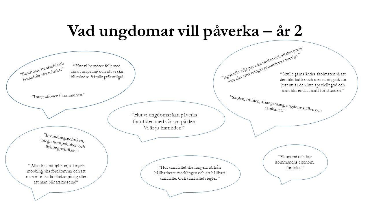 Vad ungdomar vill påverka – år 2 jag skulle vilja påverka skolan och all den press som eleverna tvingas genomleva i Sverige. Skulle gärna ändra skolmaten så att den blir bättre och mer näringsrik för just nu är den inte speciellt god och man blir endast mätt för stunden. Skolan, fritiden, arrangemang, ungdomsställen och samhället. Integrationen i kommunen. Invandringspolitiken, integrationspolitiken och flyktingpolitiken. Hur vi ungdomar kan påverka framtiden med vår syn på den.