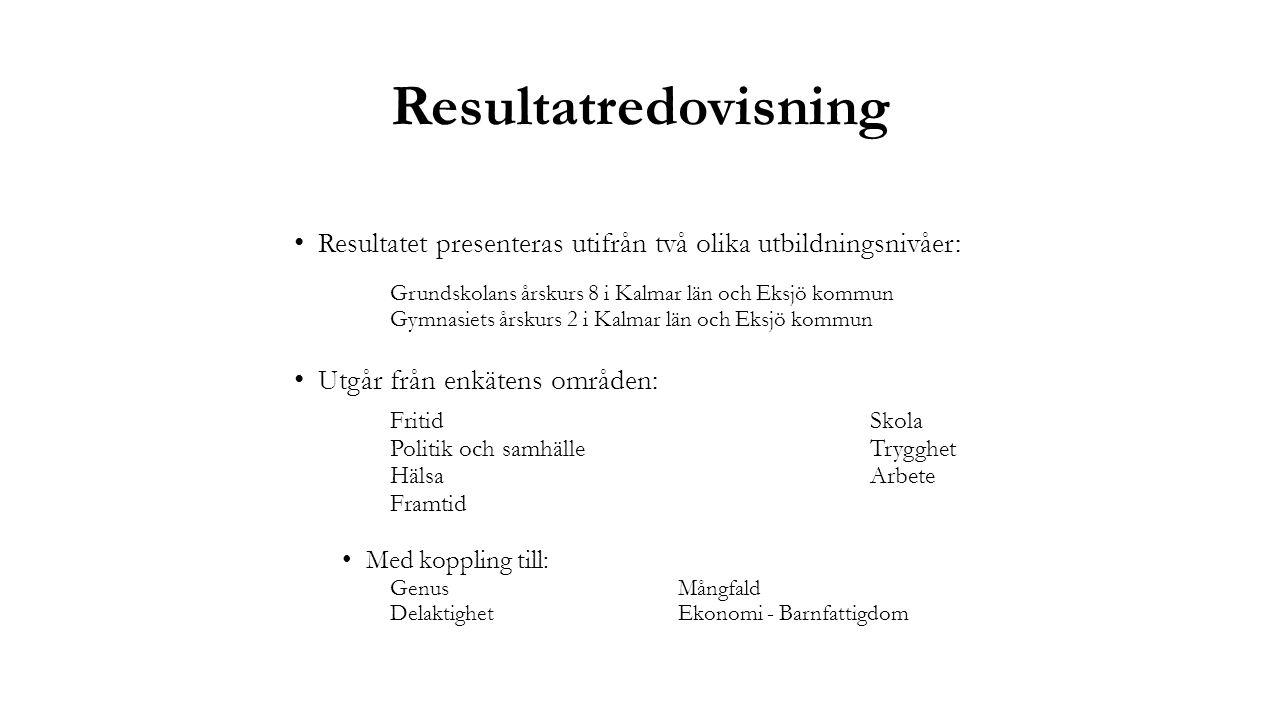 Resultatredovisning Resultatet presenteras utifrån två olika utbildningsnivåer: Grundskolans årskurs 8 i Kalmar län och Eksjö kommun Gymnasiets årskur