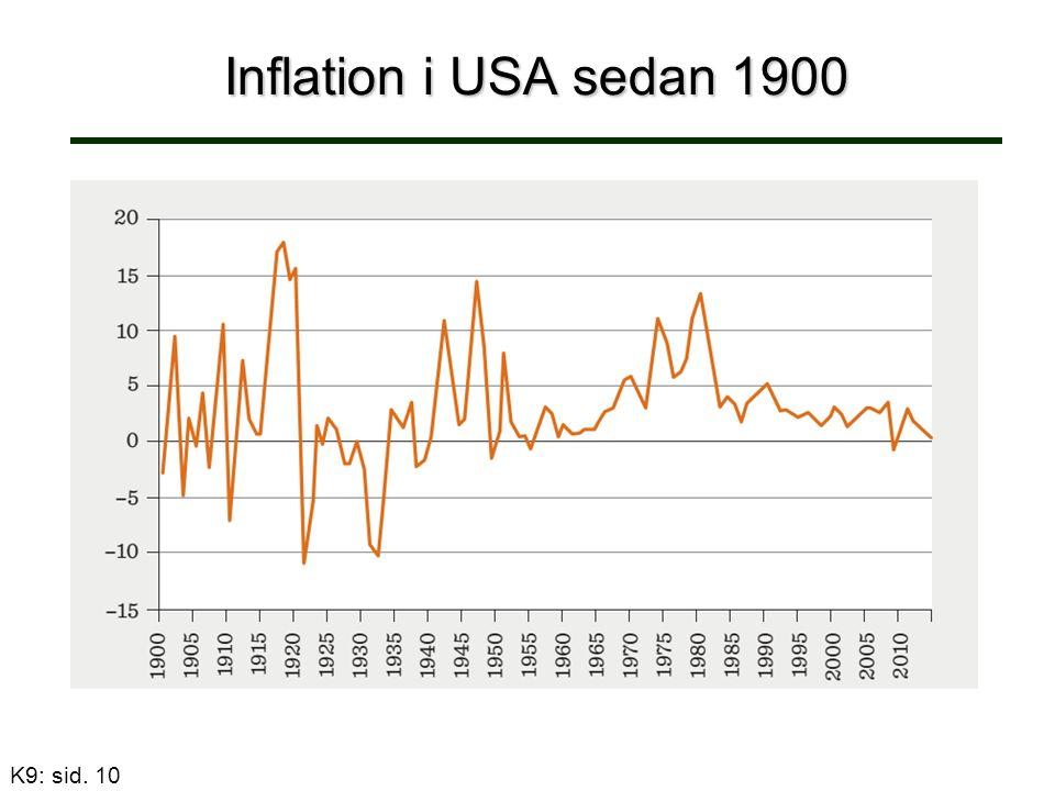 Inflation i USA sedan 1900 K9: sid. 10