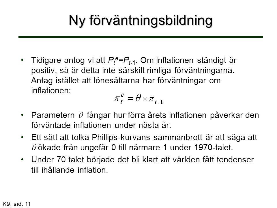 Ny förväntningsbildning Tidigare antog vi att P t e =P t-1. Om inflationen ständigt är positiv, så är detta inte särskilt rimliga förväntningarna. Ant