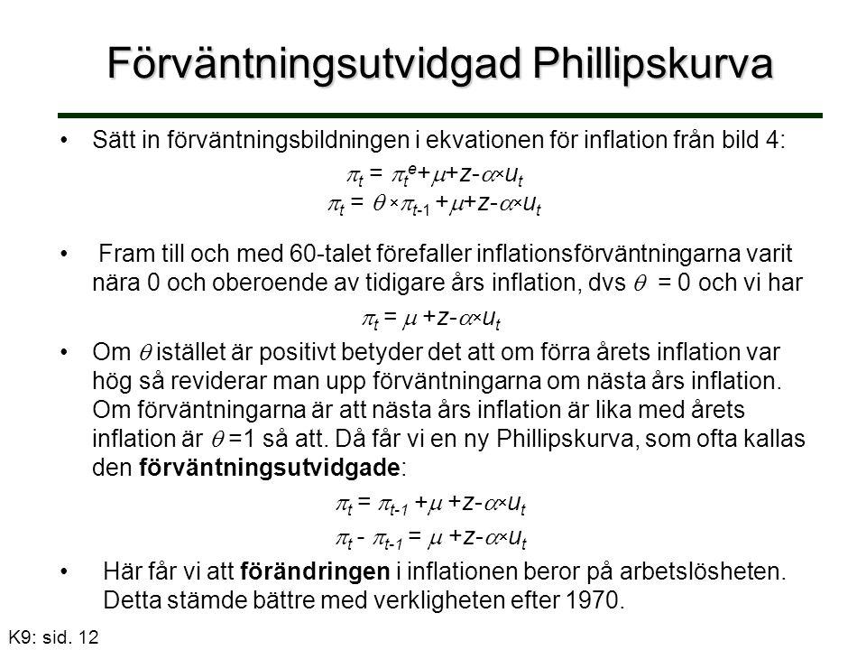 Förväntningsutvidgad Phillipskurva Sätt in förväntningsbildningen i ekvationen för inflation från bild 4: t = te++z-utt = te++z-ut  t =    t-1 +  +z-   u t Fram till och med 60-talet förefaller inflationsförväntningarna varit nära 0 och oberoende av tidigare års inflation, dvs  = 0 och vi har  t =  +z-   u t.