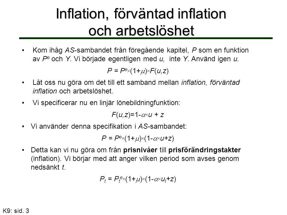 K9: sid. 3 Inflation, förväntad inflation och arbetslöshet Kom ihåg AS-sambandet från föregående kapitel, P som en funktion av P e och Y. Vi började e