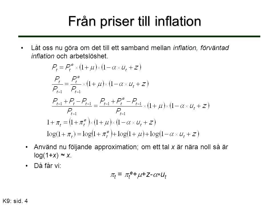 K9: sid. 4 Från priser till inflation Låt oss nu göra om det till ett samband mellan inflation, förväntad inflation och arbetslöshet. Använd nu följan