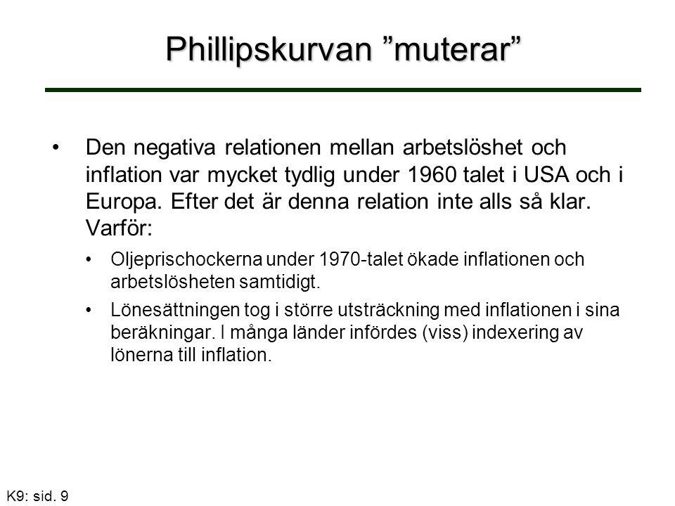 """Phillipskurvan """"muterar"""" Den negativa relationen mellan arbetslöshet och inflation var mycket tydlig under 1960 talet i USA och i Europa. Efter det är"""