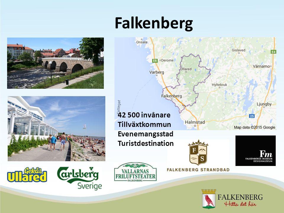 Falkenberg 42 500 invånare Tillväxtkommun Evenemangsstad Turistdestination