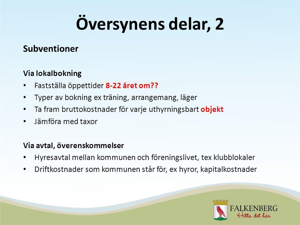 Subventioner Via lokalbokning Fastställa öppettider 8-22 året om .