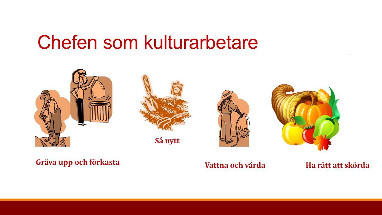 Chefen som kulturarbetare Gräva upp och förkasta Så nytt Vattna och vårdaHa rätt att skörda