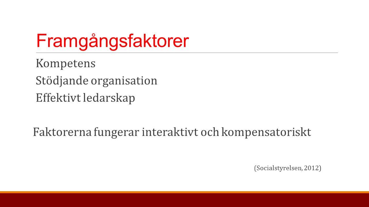 Framgångsfaktorer Kompetens Stödjande organisation Effektivt ledarskap Faktorerna fungerar interaktivt och kompensatoriskt (Socialstyrelsen, 2012)