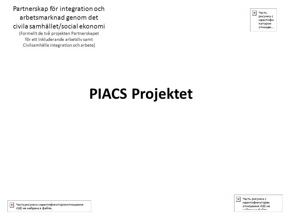 PIACS Projektet Partnerskap för integration och arbetsmarknad genom det civila samhället/social ekonomi (Formellt de två projekten Partnerskapet för ett inkluderande arbetsliv samt Civilsamhälle integration och arbete)