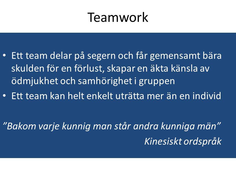 Ett team delar på segern och får gemensamt bära skulden för en förlust, skapar en äkta känsla av ödmjukhet och samhörighet i gruppen Ett team kan helt enkelt uträtta mer än en individ Bakom varje kunnig man står andra kunniga män Kinesiskt ordspråk Teamwork