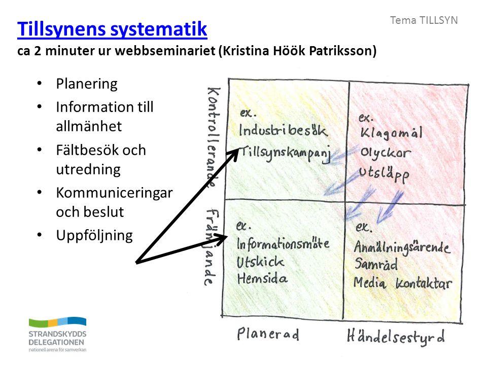 Tema TILLSYN Planering Information till allmänhet Fältbesök och utredning Kommuniceringar och beslut Uppföljning Tillsynens systematik Tillsynens systematik ca 2 minuter ur webbseminariet (Kristina Höök Patriksson)