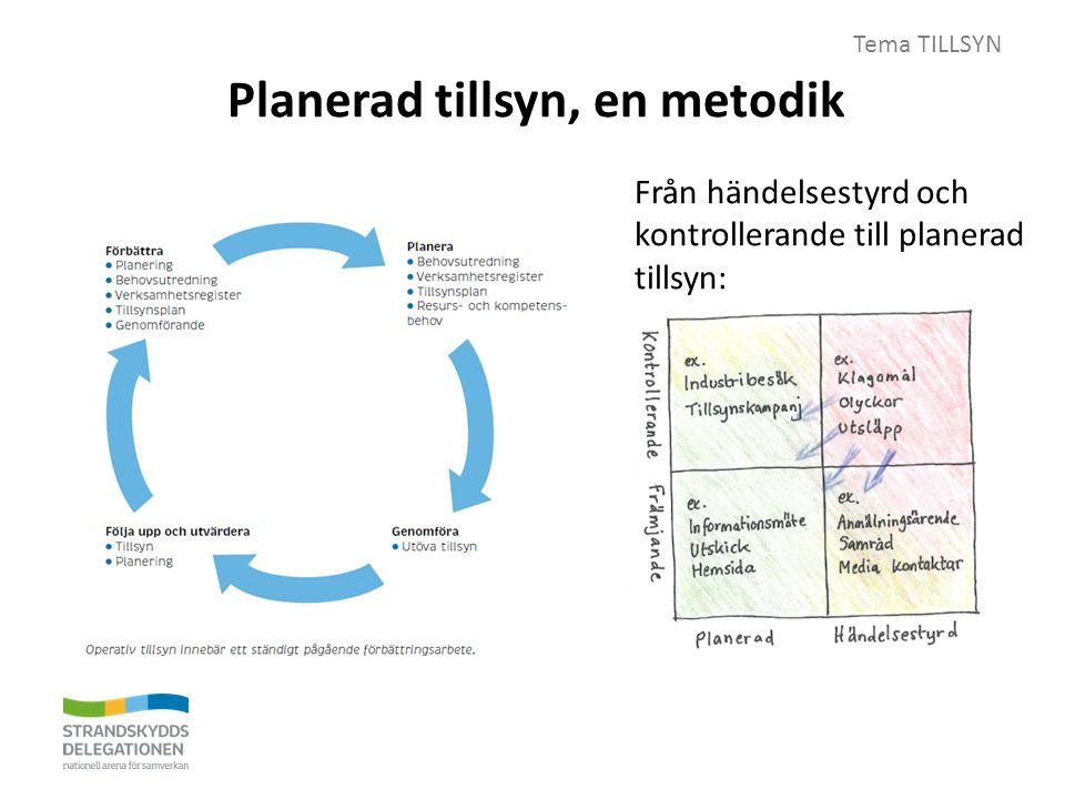 Tema TILLSYN Planerad tillsyn, en metodik Från händelsestyrd och kontrollerande till planerad tillsyn: