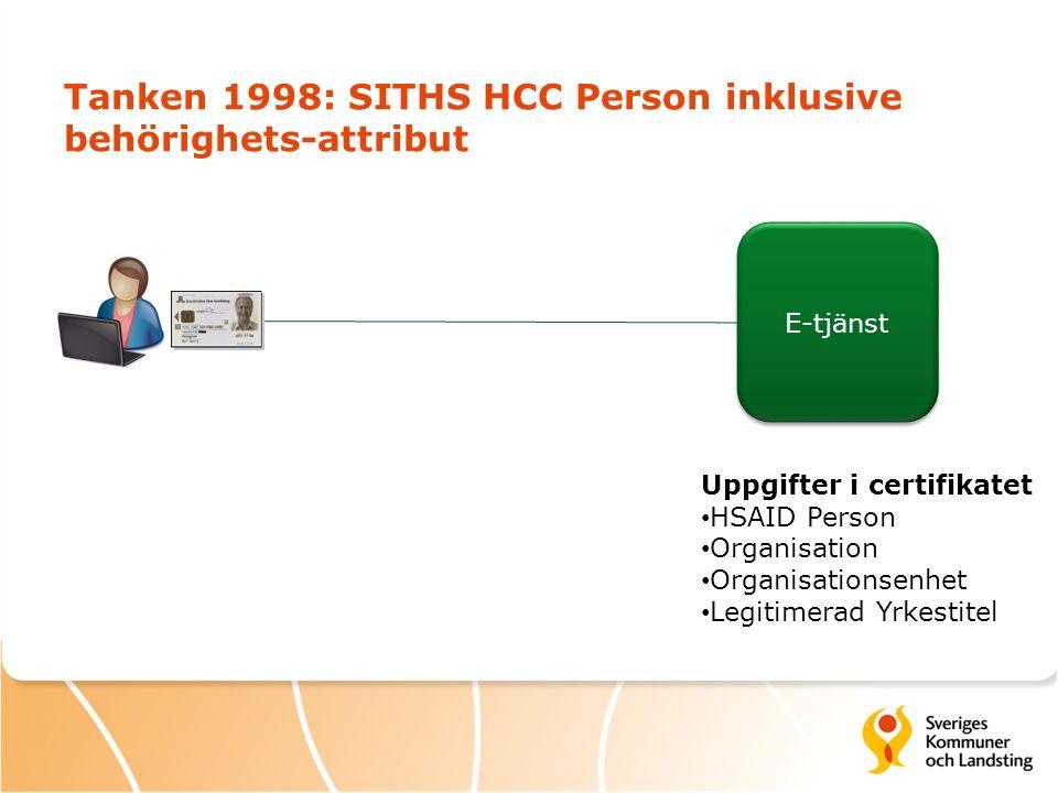 Tanken 1998: SITHS HCC Person inklusive behörighets-attribut E-tjänst Uppgifter i certifikatet HSAID Person Organisation Organisationsenhet Legitimerad Yrkestitel