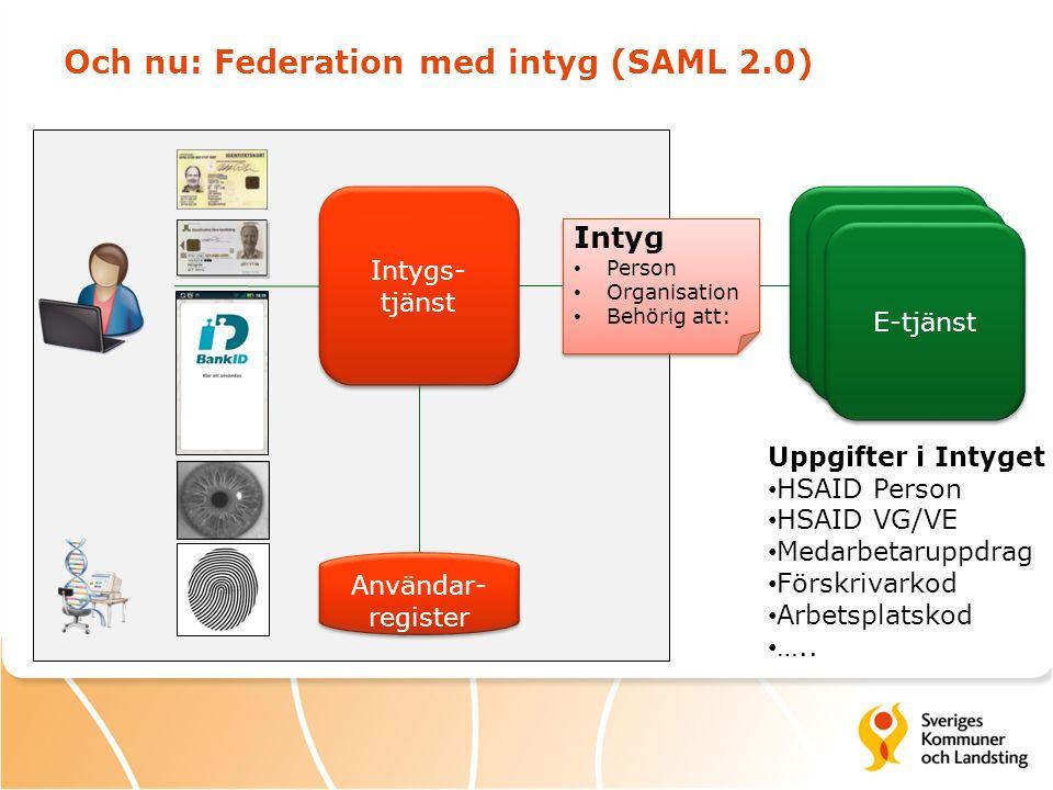 Och nu: Federation med intyg (SAML 2.0) Uppgifter i Intyget HSAID Person HSAID VG/VE Medarbetaruppdrag Förskrivarkod Arbetsplatskod …..