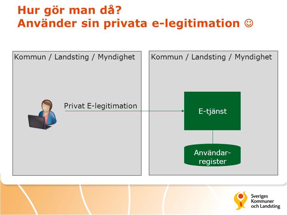 Slut  System för e-legitimation i tjänsten behövs  Allt går inte över en e-legitimation - Stämplar och System till System behövs  Välfärdstjänster utförs av privata företag - Undantag inte dem från en gemensam infrastruktur  Frågor på detta.