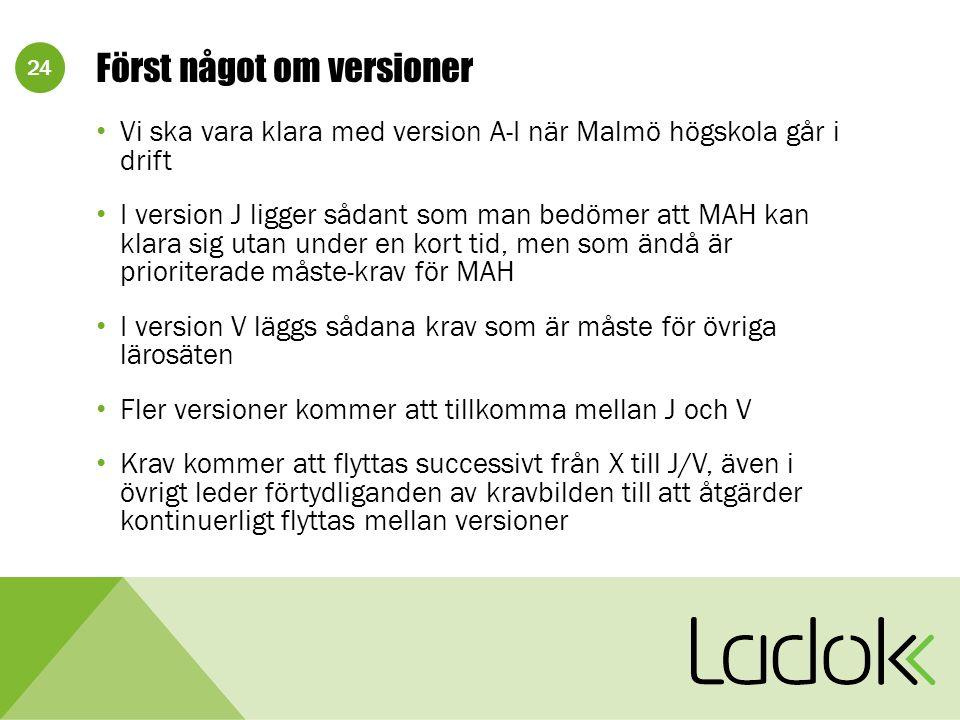 24 Först något om versioner Vi ska vara klara med version A-I när Malmö högskola går i drift I version J ligger sådant som man bedömer att MAH kan kla