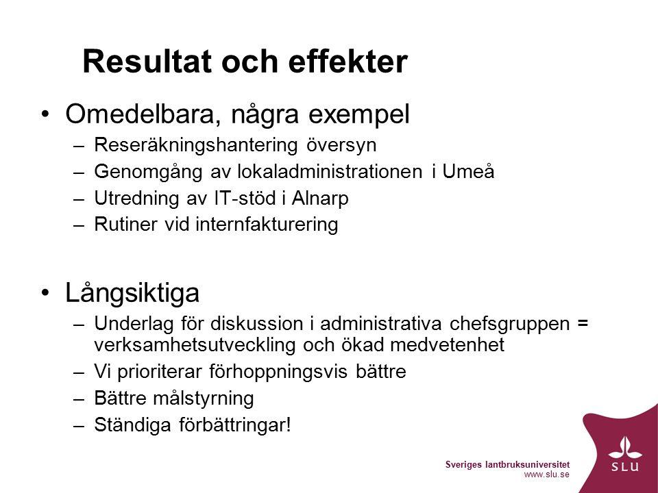 Sveriges lantbruksuniversitet www.slu.se Resultat och effekter Omedelbara, några exempel –Reseräkningshantering översyn –Genomgång av lokaladministrationen i Umeå –Utredning av IT-stöd i Alnarp –Rutiner vid internfakturering Långsiktiga –Underlag för diskussion i administrativa chefsgruppen = verksamhetsutveckling och ökad medvetenhet –Vi prioriterar förhoppningsvis bättre –Bättre målstyrning –Ständiga förbättringar!